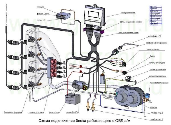 Классические системы ГБО 4
